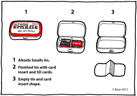 Altoids Small tin SD card holder components
